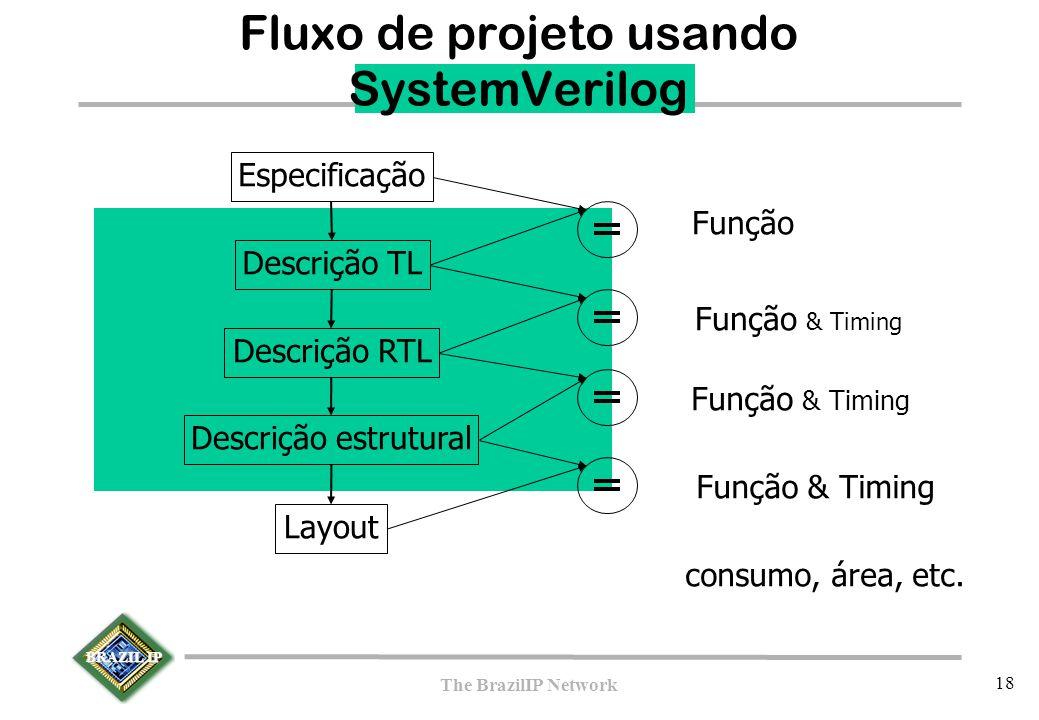 BRAZIL IP The BrazilIP Network 18 Especificação Descrição TL Descrição estrutural Layout Função Descrição RTL Função & Timing consumo, área, etc. Flux