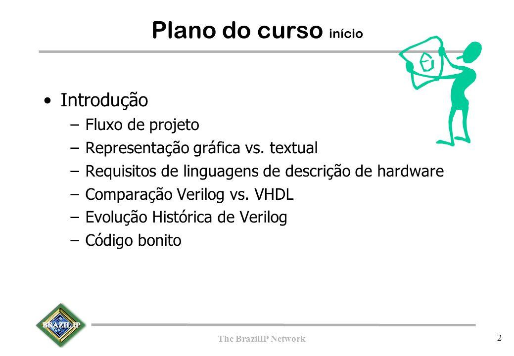 BRAZIL IP The BrazilIP Network 2 Plano do curso início Introdução –Fluxo de projeto –Representação gráfica vs. textual –Requisitos de linguagens de de