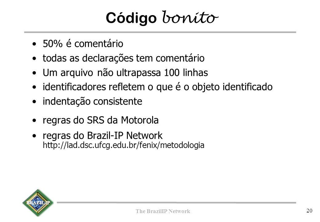 BRAZIL IP The BrazilIP Network 20 Código bonito 50% é comentário todas as declarações tem comentário Um arquivo não ultrapassa 100 linhas identificadores refletem o que é o objeto identificado indentação consistente regras do SRS da Motorola regras do Brazil-IP Network http://lad.dsc.ufcg.edu.br/fenix/metodologia