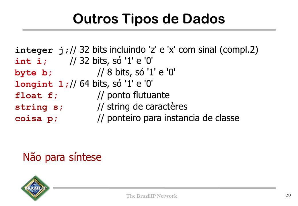 BRAZIL IP The BrazilIP Network 29 Outros Tipos de Dados integer j; // 32 bits incluindo 'z' e 'x' com sinal (compl.2) int i; // 32 bits, só '1' e '0'