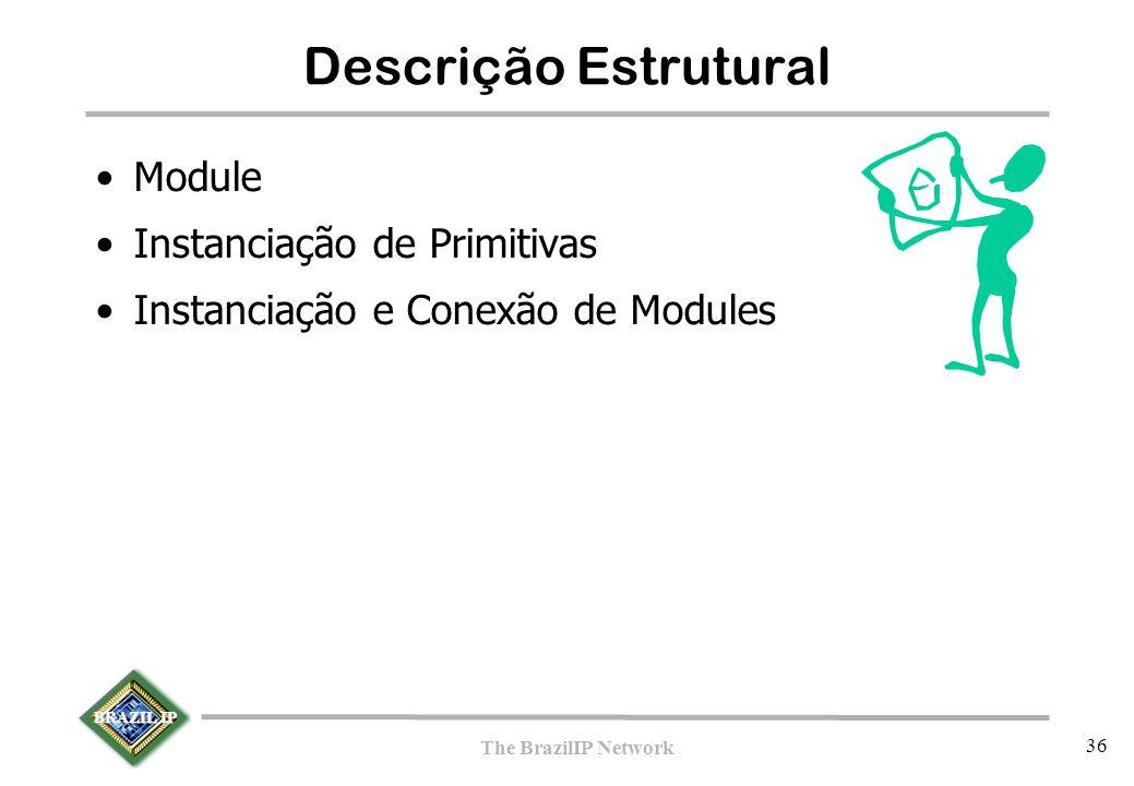 BRAZIL IP The BrazilIP Network 36 Descrição Estrutural Module Instanciação de Primitivas Instanciação e Conexão de Modules