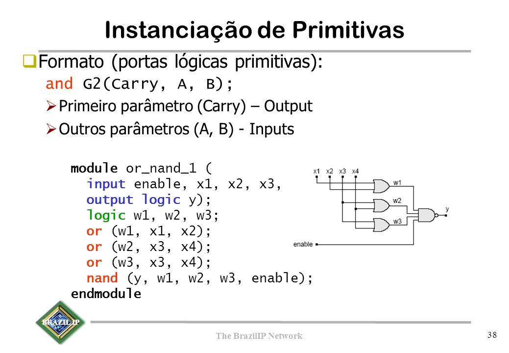 BRAZIL IP The BrazilIP Network 38  Formato (portas lógicas primitivas): and G2(Carry, A, B);  Primeiro parâmetro (Carry) – Output  Outros parâmetros (A, B) - Inputs Instanciação de Primitivas module or_nand_1 ( input enable, x1, x2, x3, x4, output logic y); logic w1, w2, w3; or (w1, x1, x2); or (w2, x3, x4); or (w3, x3, x4); nand (y, w1, w2, w3, enable); endmodule