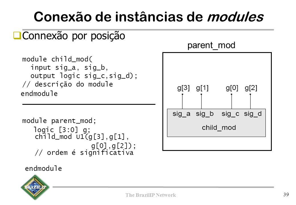 BRAZIL IP The BrazilIP Network 39  Connexão por posição module child_mod( input sig_a, sig_b, output logic sig_c,sig_d); // descrição do module endmodule module parent_mod; logic [3:0] g; child_mod U1(g[3],g[1], g[0],g[2]); // ordem é significativa endmodule parent_mod Conexão de instâncias de modules