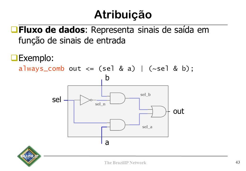 BRAZIL IP The BrazilIP Network 43  Fluxo de dados: Representa sinais de saída em função de sinais de entrada  Exemplo: always_comb out <= (sel & a) | (~sel & b); sel b a out sel_n sel_b sel_a Atribuição