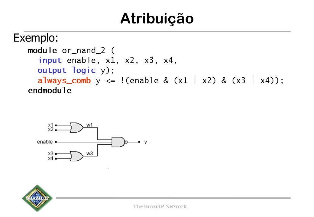 BRAZIL IP The BrazilIP Network Exemplo: module or_nand_2 ( input enable, x1, x2, x3, x4, output logic y); always_comb y <= !(enable & (x1 | x2) & (x3 | x4)); endmodule Atribuição
