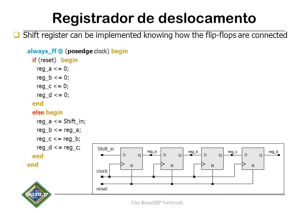 BRAZIL IP The BrazilIP Network  Shift register can be implemented knowing how the flip-flops are connected always_ff @ (posedge clock) begin if (reset) begin reg_a <= 0; reg_b <= 0; reg_c <= 0; reg_d <= 0; end else begin reg_a <= Shift_in; reg_b <= reg_a; reg_c <= reg_b; reg_d <= reg_c; end Registrador de deslocamento