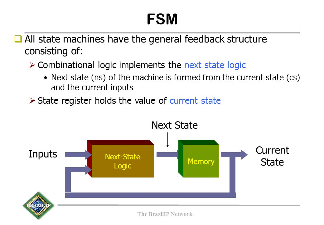 BRAZIL IP The BrazilIP Network Next-State Logic Memory Inputs Current State Next State  All state machines have the general feedback structure consisting of:  Combinational logic implements the next state logic Next state (ns) of the machine is formed from the current state (cs) and the current inputs  State register holds the value of current state FSM