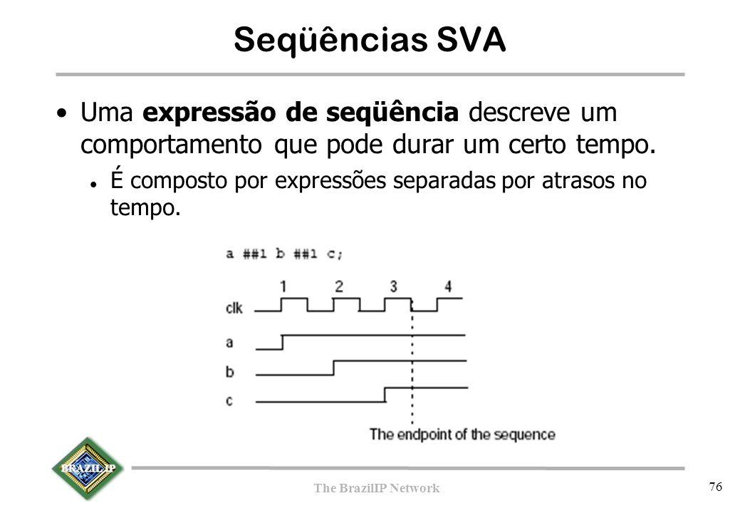 BRAZIL IP The BrazilIP Network 76 Seqüências SVA Uma expressão de seqüência descreve um comportamento que pode durar um certo tempo. É composto por ex