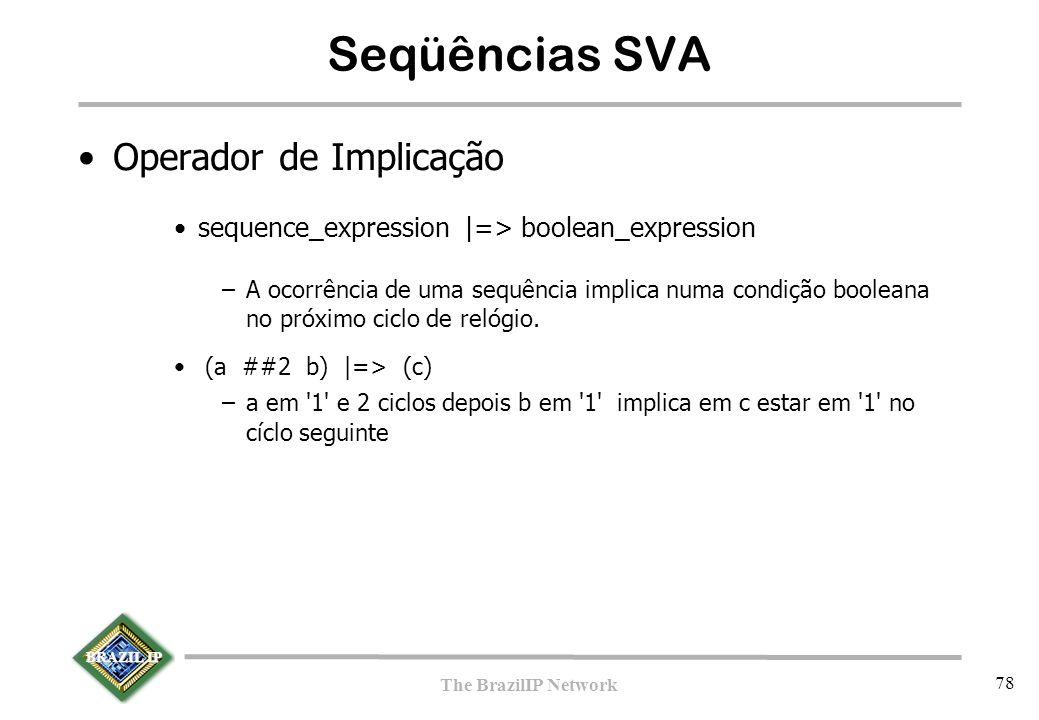 BRAZIL IP The BrazilIP Network 78 Seqüências SVA Operador de Implicação sequence_expression |=> boolean_expression –A ocorrência de uma sequência implica numa condição booleana no próximo ciclo de relógio.