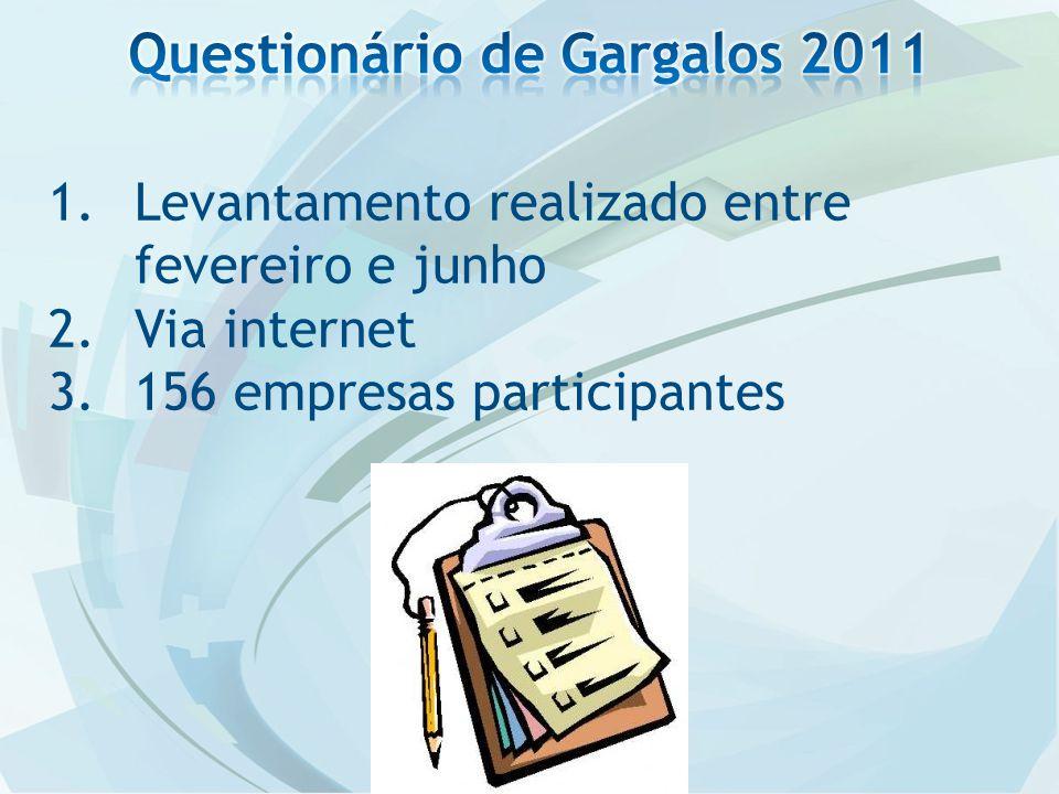EXPORTAÇÕES BRASILEIRAS DE BENS POR PORTE DE EMPRESA E PF (%) BRAZILIAN GOODS EXPORTS BY COMPANY SIZE AND NATURAL PERSON (%) Fonte: SECEX/MDIC / Elaboração : DECOS/ SCS Source: SECEX/MDIC / Elaboration : DECOS/ SCS