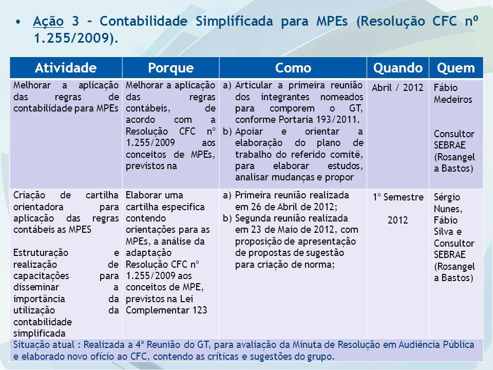 Ação 3 – Contabilidade Simplificada para MPEs (Resolução CFC n ⁰ 1.255/2009). AtividadePorqueComoQuandoQuem Melhorar a aplicação das regras de contabi