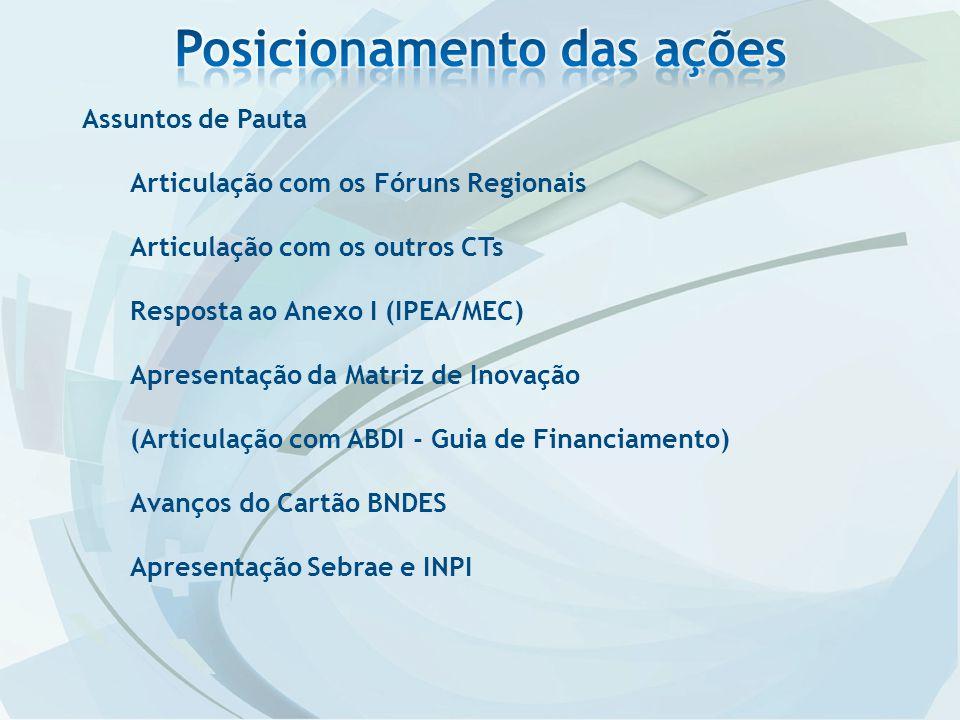 Assuntos de Pauta Articulação com os Fóruns Regionais Articulação com os outros CTs Resposta ao Anexo I (IPEA/MEC) Apresentação da Matriz de Inovação
