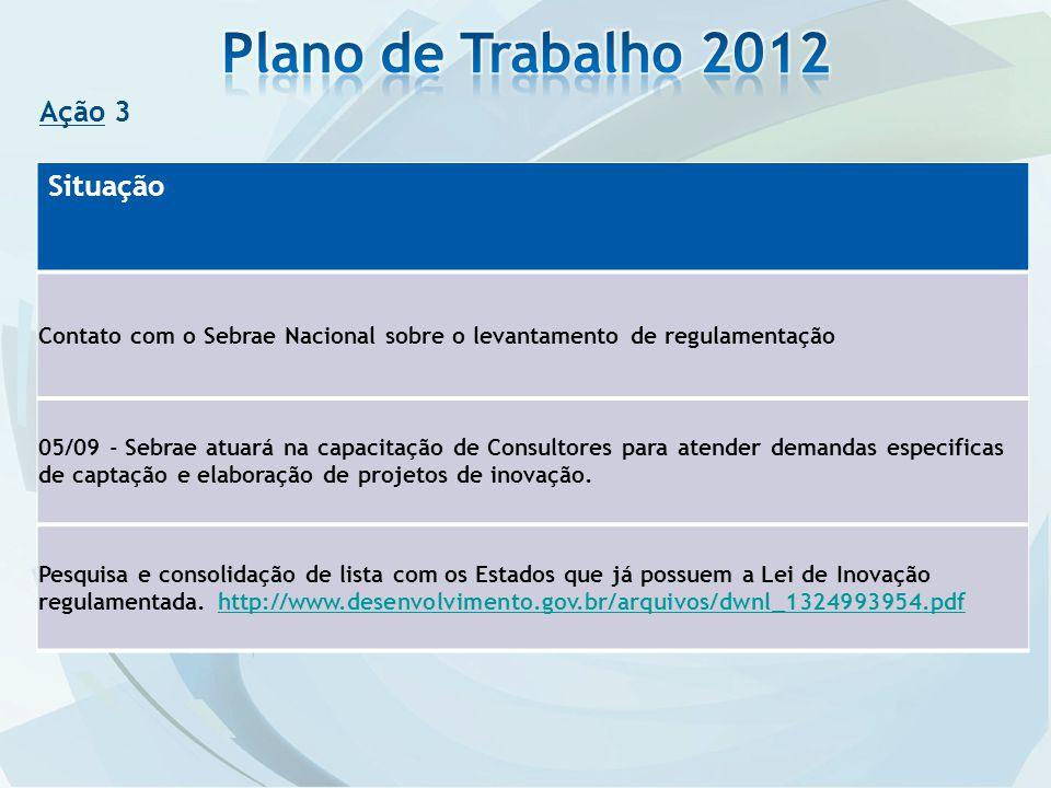 Ação 3 Situação Contato com o Sebrae Nacional sobre o levantamento de regulamentação 05/09 - Sebrae atuará na capacitação de Consultores para atender