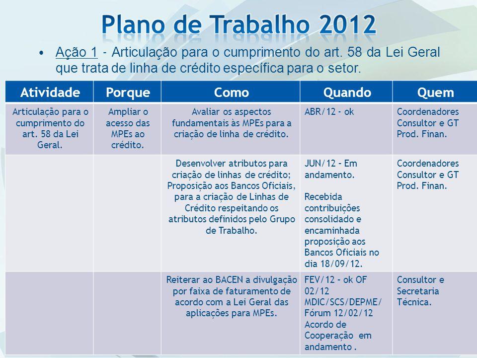 Ação 1 Situação Contato dia 18/07 para apresentação na RO.