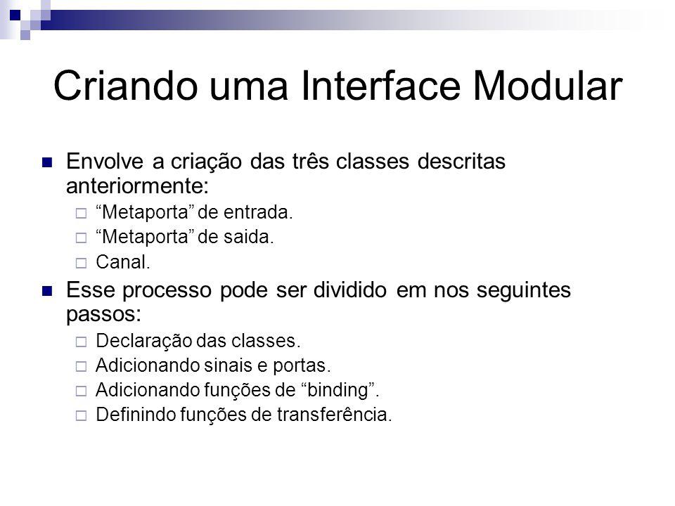 Criando uma Interface Modular Envolve a criação das três classes descritas anteriormente:  Metaporta de entrada.