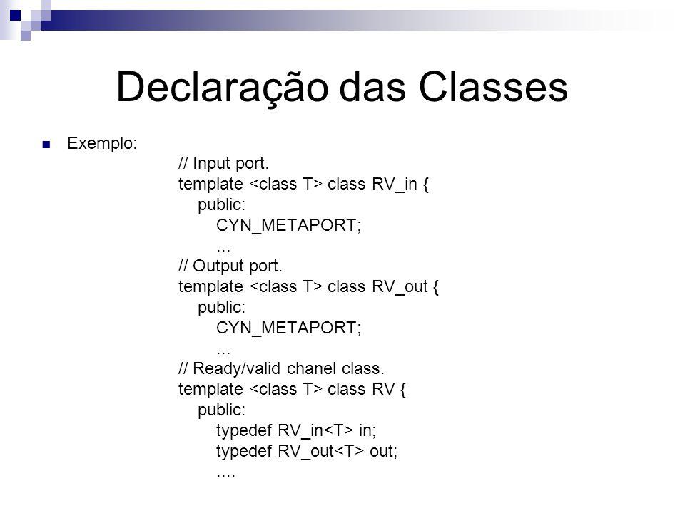Declaração das Classes Exemplo: // Input port. template class RV_in { public: CYN_METAPORT;...