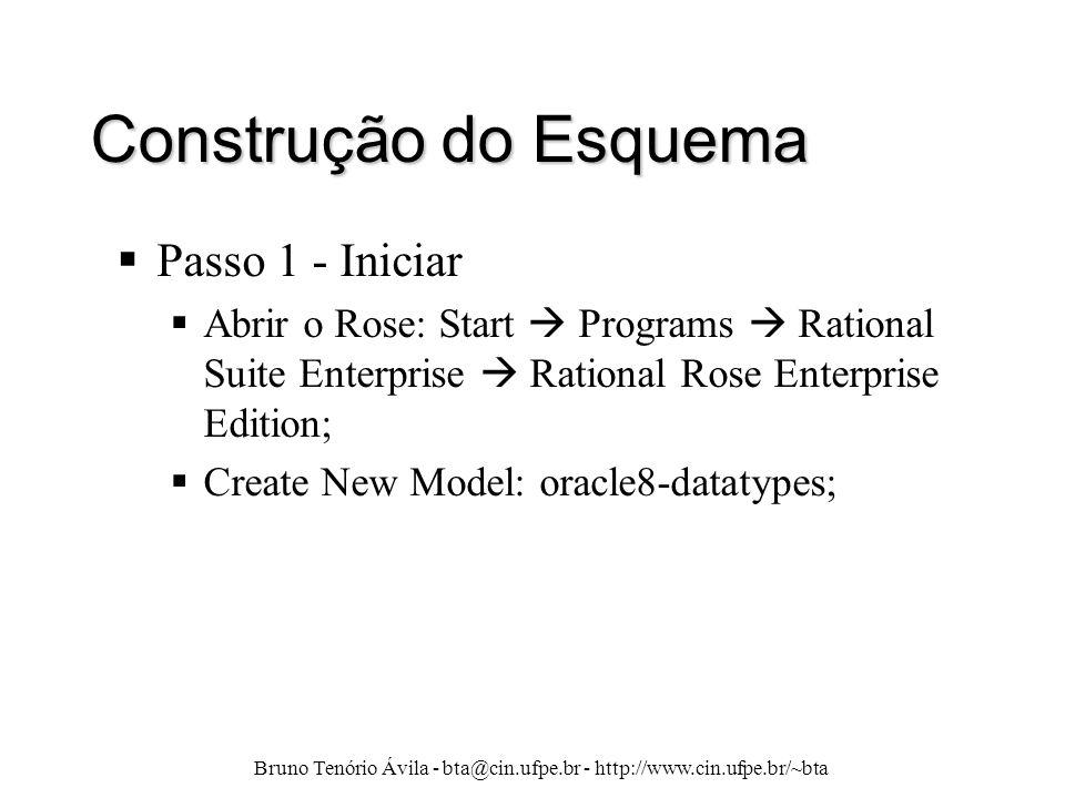 Bruno Tenório Ávila - bta@cin.ufpe.br - http://www.cin.ufpe.br/~bta Construção do Esquema  Passo 1 - Iniciar  Abrir o Rose: Start  Programs  Ratio