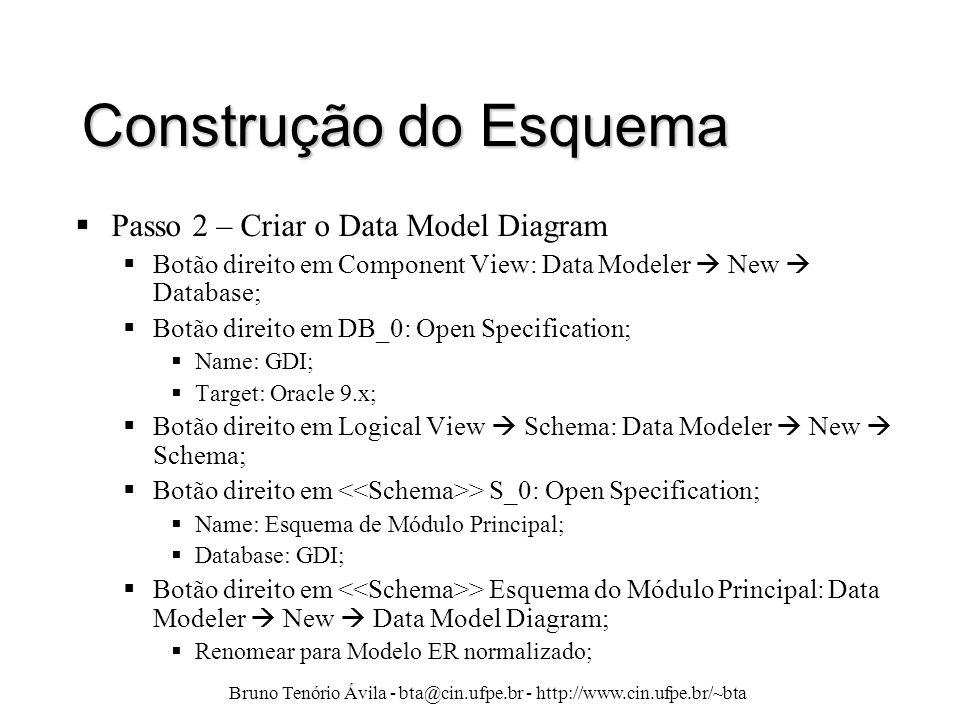 Bruno Tenório Ávila - bta@cin.ufpe.br - http://www.cin.ufpe.br/~bta Construção do Esquema  Passo 2 – Criar o Data Model Diagram  Botão direito em Co