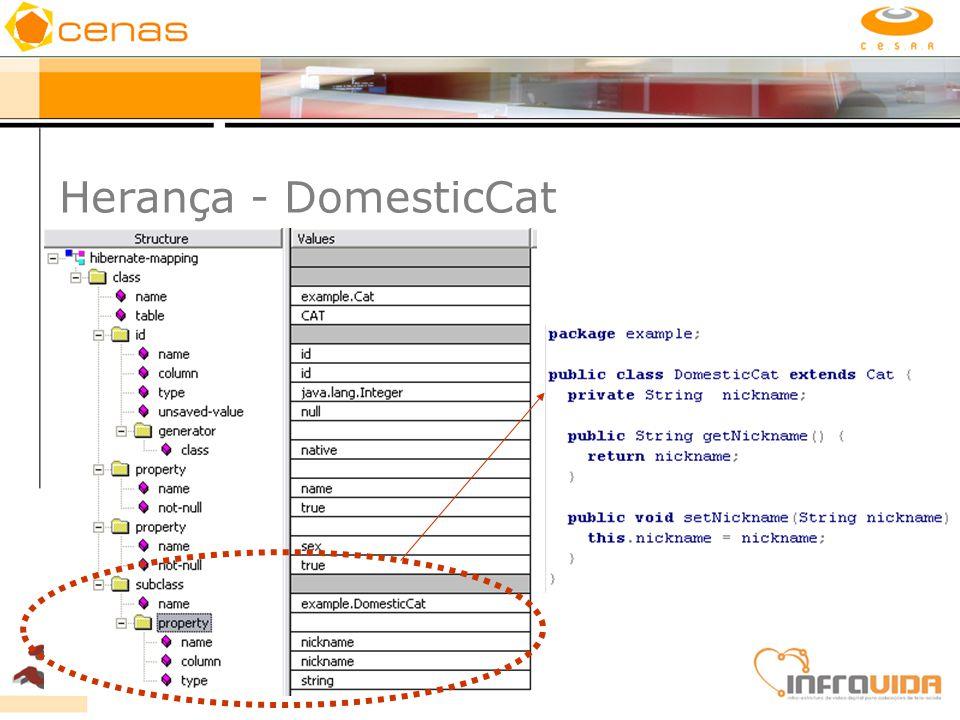 Herança - DomesticCat
