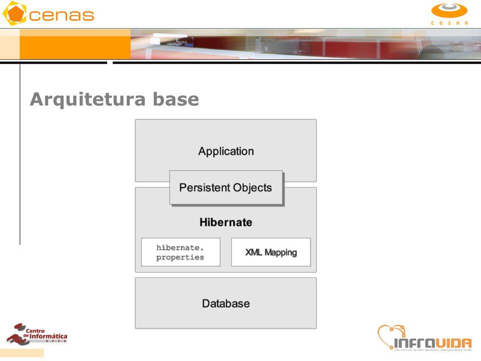 Arquitetura base