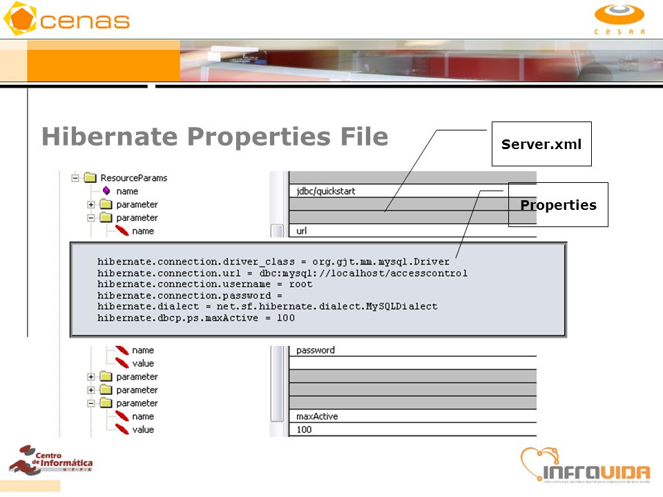 Hibernate Properties File Server.xmlProperties