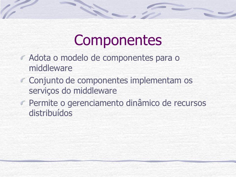 Componentes Adota o modelo de componentes para o middleware Conjunto de componentes implementam os serviços do middleware Permite o gerenciamento dinâ
