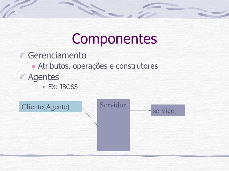 Componentes Gerenciamento Atributos, operações e construtores Agentes EX: JBOSS Cliente(Agente) Servidor serviço