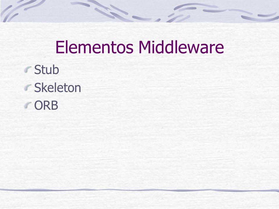 Elementos Middleware Stub Skeleton ORB