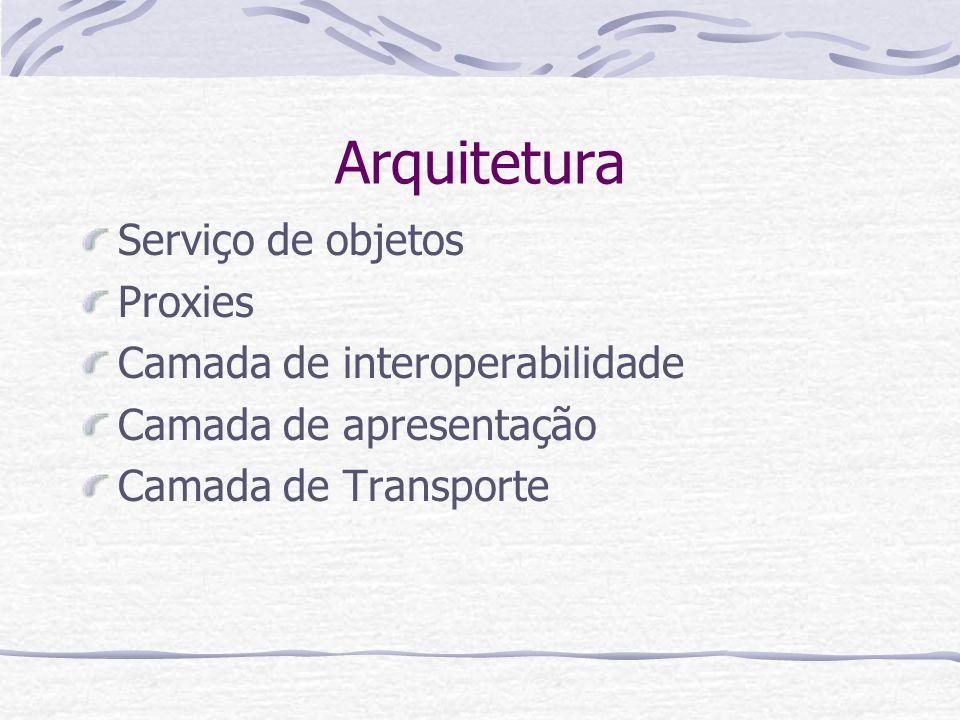Arquitetura Serviço de objetos Proxies Camada de interoperabilidade Camada de apresentação Camada de Transporte
