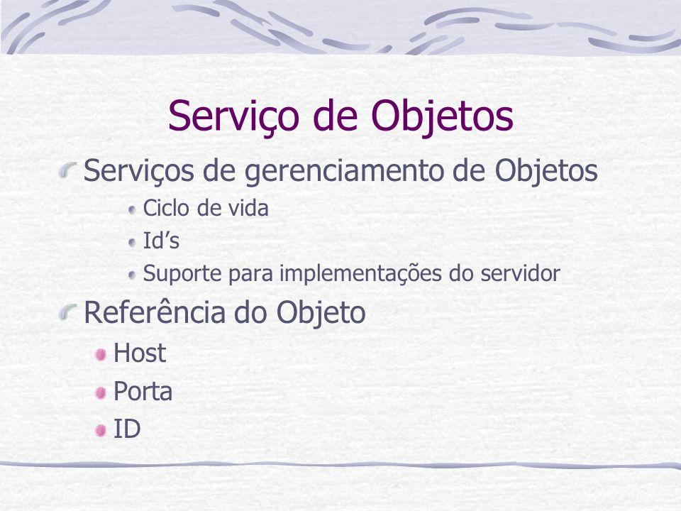 Serviço de Objetos Serviços de gerenciamento de Objetos Ciclo de vida Id's Suporte para implementações do servidor Referência do Objeto Host Porta ID