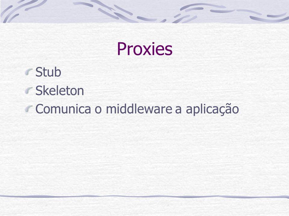 Proxies Stub Skeleton Comunica o middleware a aplicação