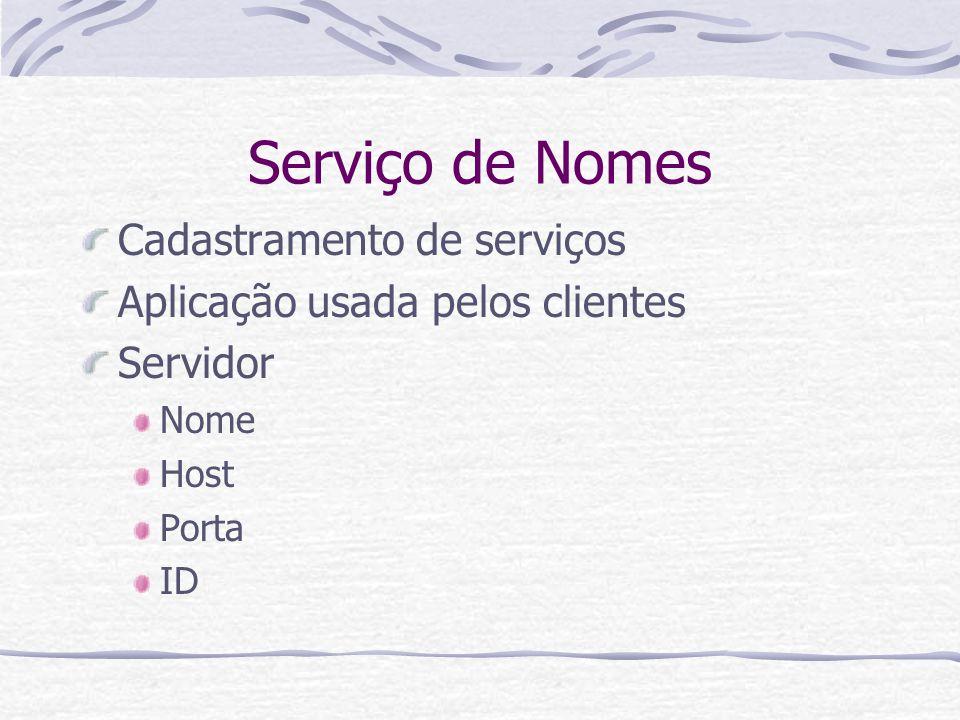 Serviço de Nomes Cadastramento de serviços Aplicação usada pelos clientes Servidor Nome Host Porta ID