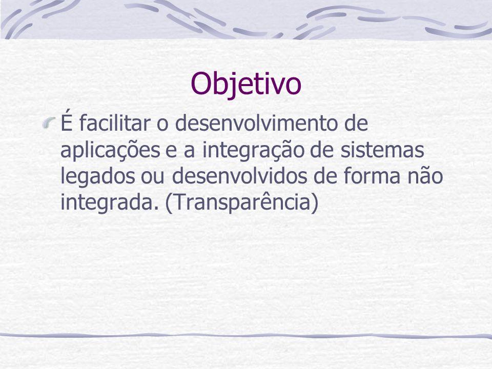 Objetivo É facilitar o desenvolvimento de aplicações e a integração de sistemas legados ou desenvolvidos de forma não integrada. (Transparência)
