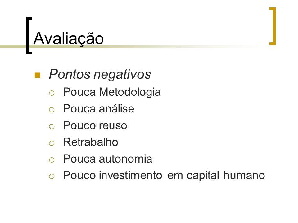 Avaliação Pontos negativos  Pouca Metodologia  Pouca análise  Pouco reuso  Retrabalho  Pouca autonomia  Pouco investimento em capital humano