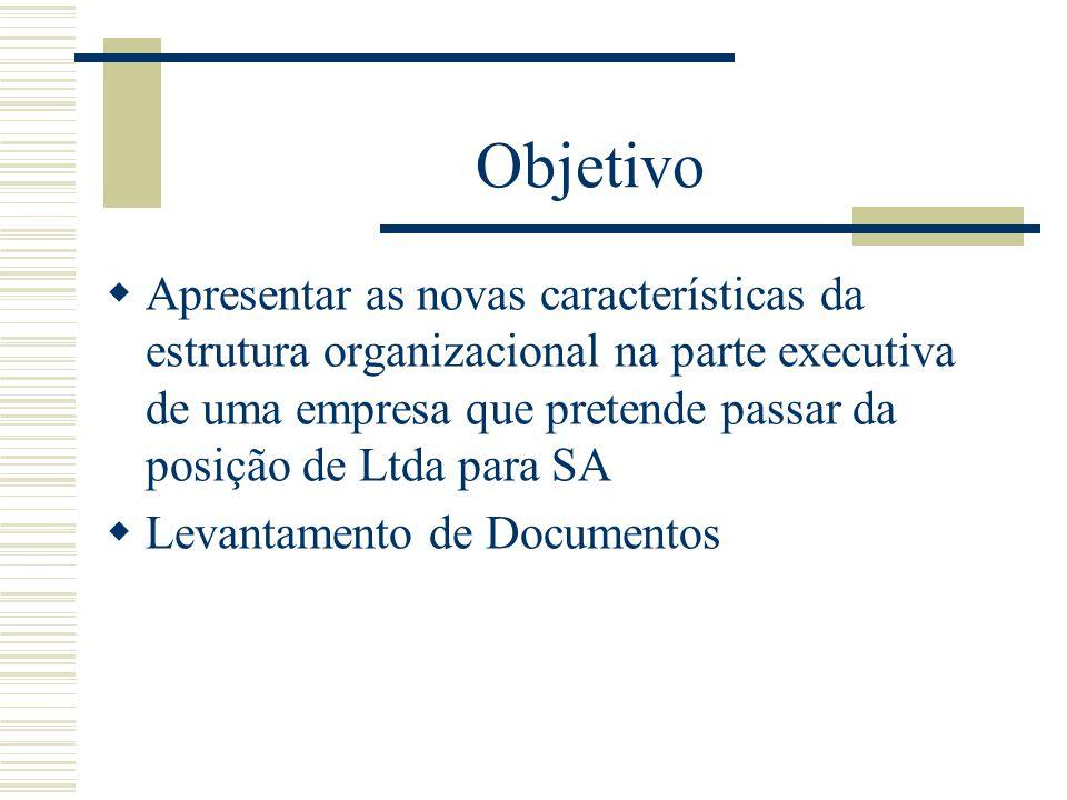 Estrutura Organizacional Ltda  Parte Executiva Sócios administradores