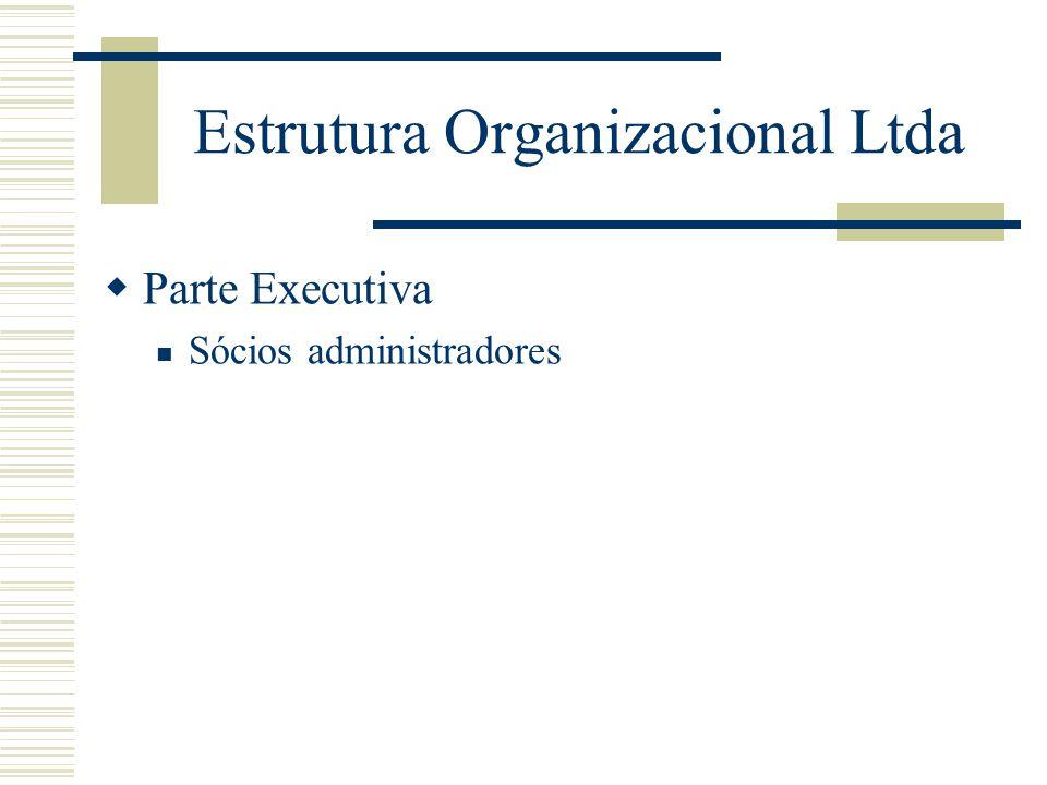 Estrutura Organizacional SA  Parte Executiva Assembléia Geral Conselho de Administração Diretoria Conselho Fiscal