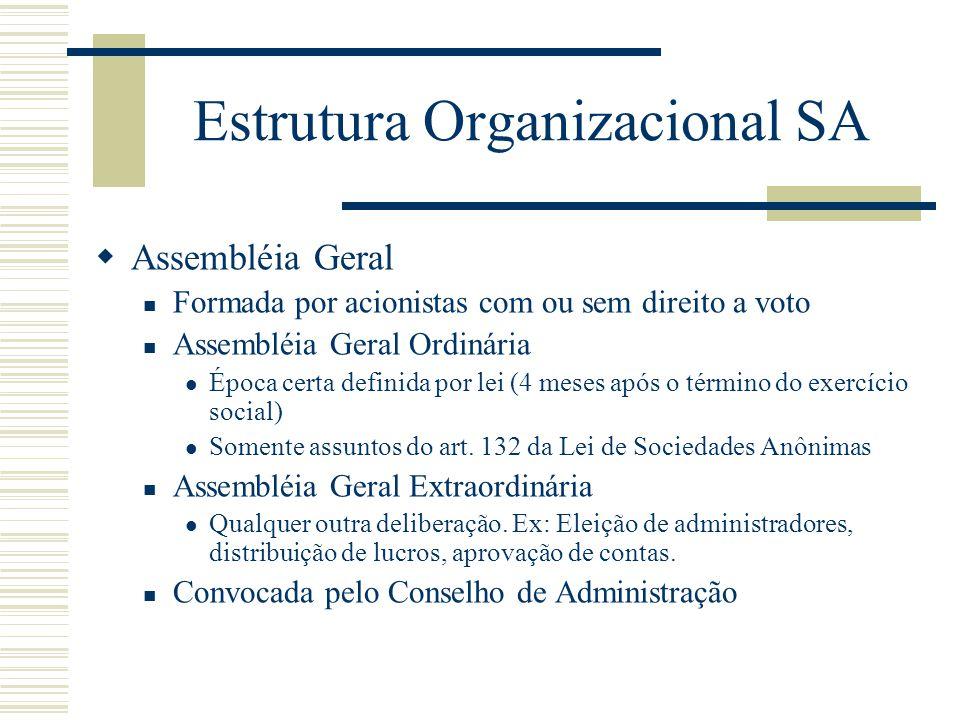 Estrutura Organizacional SA  Conselho de Administração Facultativo (para fechada) Constituído no mínimo por 3 pessoas físicas acionistas Membros eleitos pela Assembléia Órgão para auxiliar na tomada de decisões