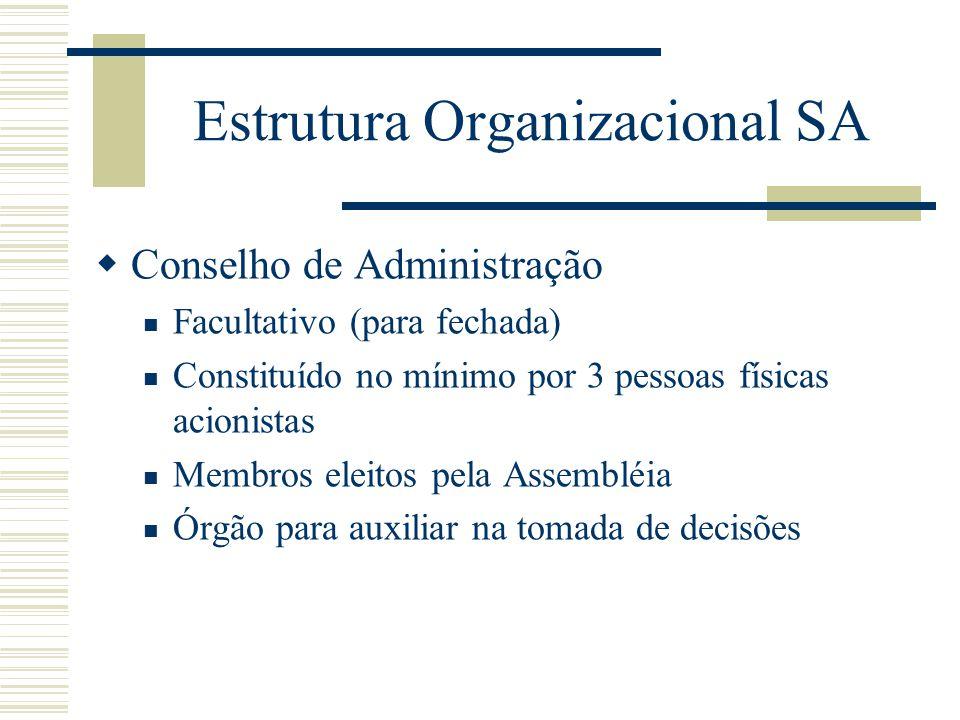 Estrutura Organizacional SA  Diretoria Órgão responsável pela execução das decisões tomada pela Assembléia e o Conselho de Administração Representação Legal da Sociedade No mínimo duas pessoas físicas, acionistas ou não, eleitos pelo Conselho de Administração No máximo 1/3 do Conselho de Administração