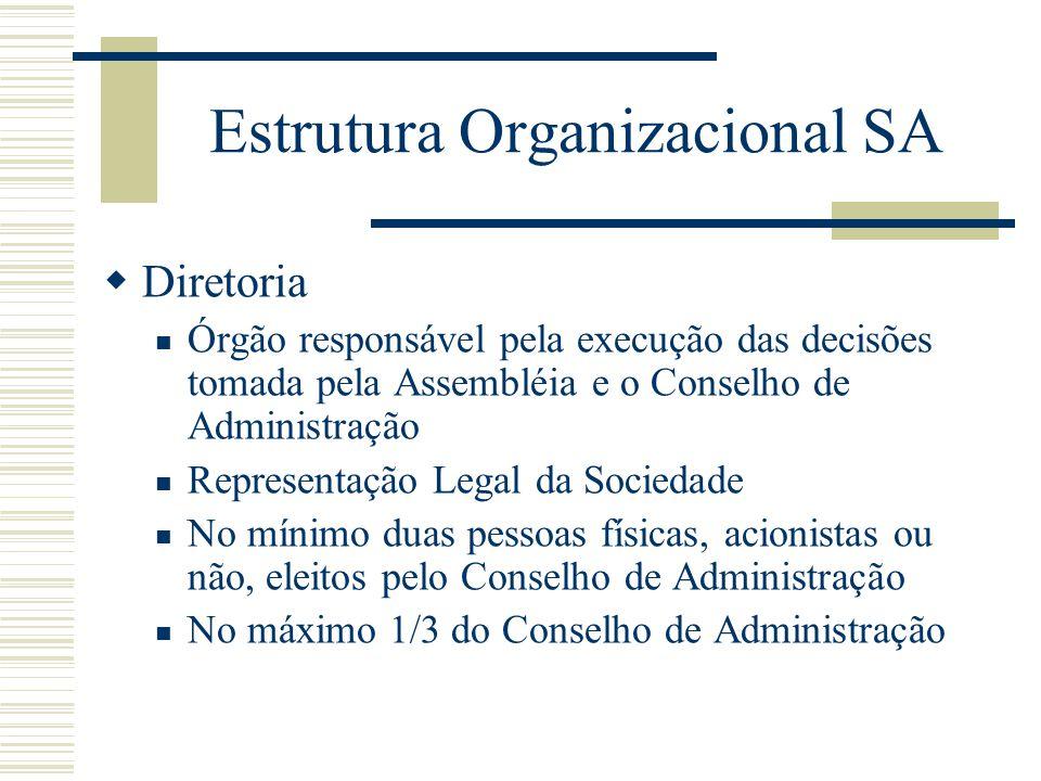Estrutura Organizacional SA  Conselho Fiscal Controle dos órgãos de administração Protege os interesse dos acionistas e da sociedade No mínimo 3, e no máximo 5 pessoas físicas, acionistas ou não.