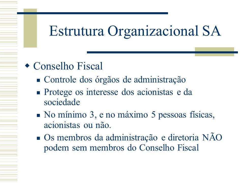 Documentos  Estatuto Social (Contrato Social)  Ata de Assembléia  Ata de Eleição de Diretoria  Livro de Ações