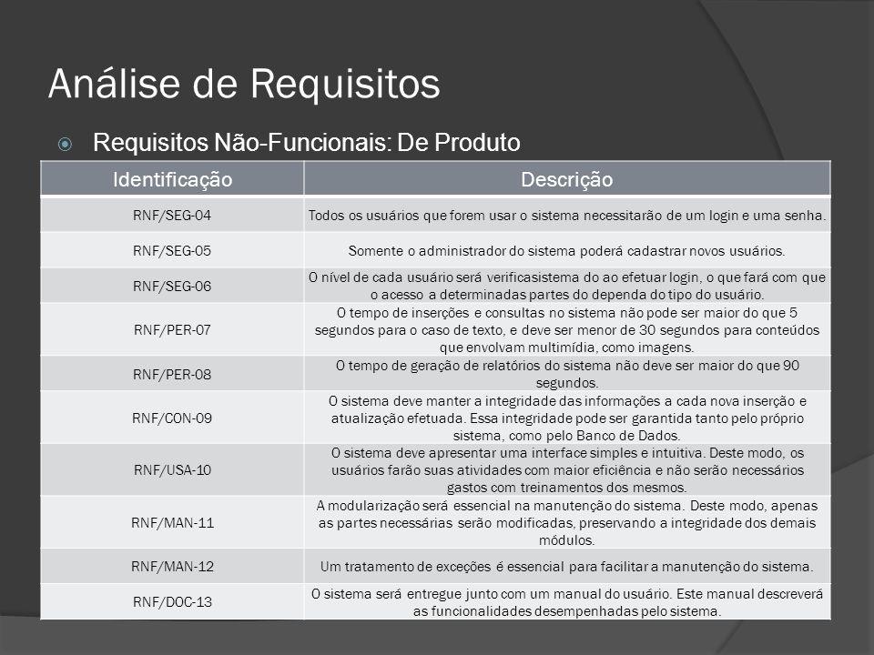 Análise de Requisitos IdentificaçãoDescrição RNF/SEG-04Todos os usuários que forem usar o sistema necessitarão de um login e uma senha. RNF/SEG-05Some