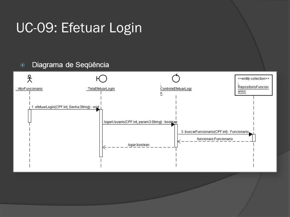 UC-09: Efetuar Login  Diagrama de Seqüência