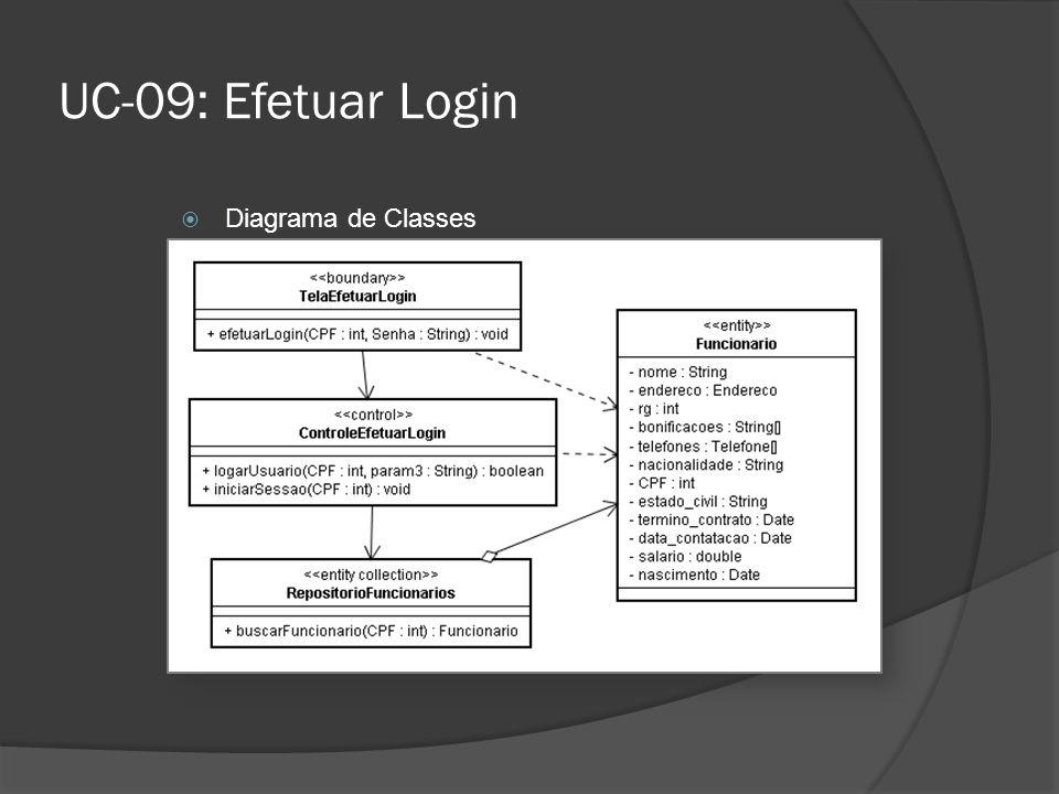 UC-09: Efetuar Login  Diagrama de Classes