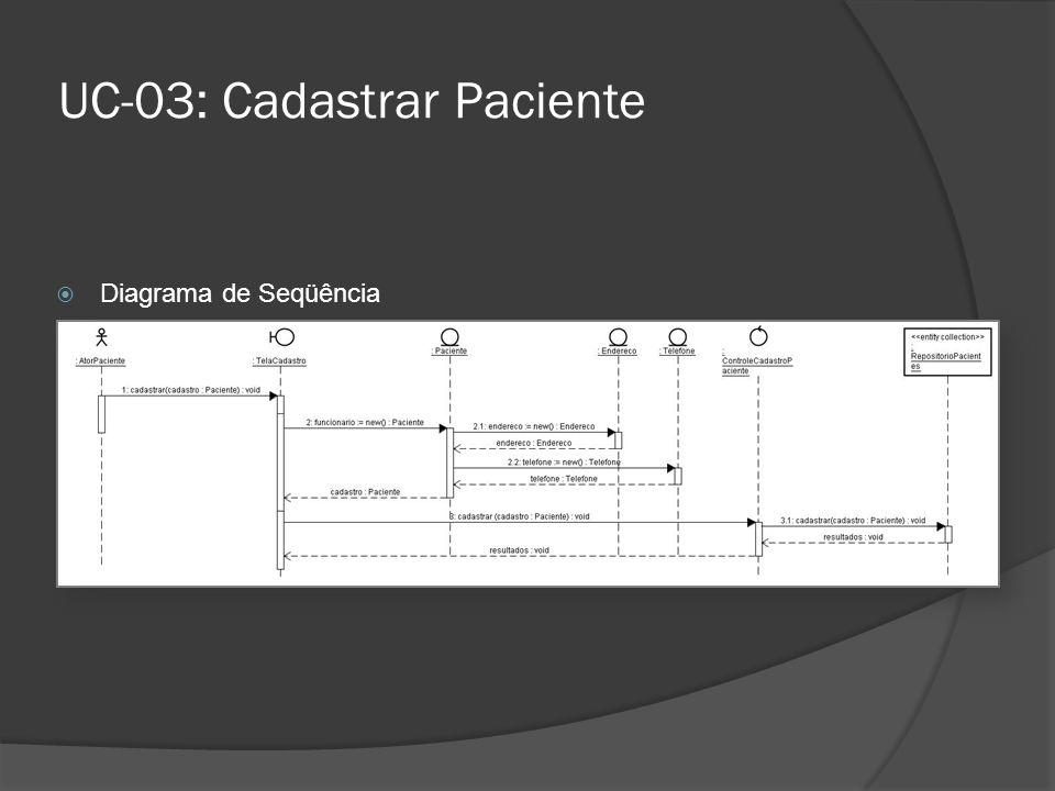 UC-03: Cadastrar Paciente  Diagrama de Seqüência