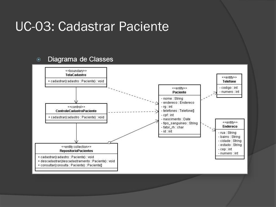 UC-03: Cadastrar Paciente  Diagrama de Classes