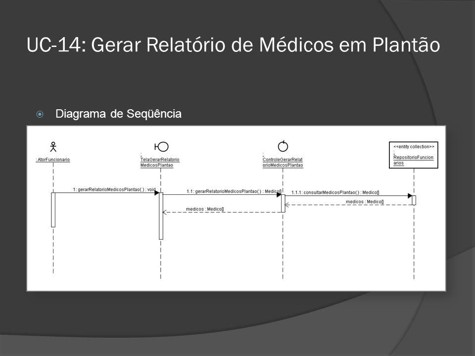 UC-14: Gerar Relatório de Médicos em Plantão  Diagrama de Seqüência