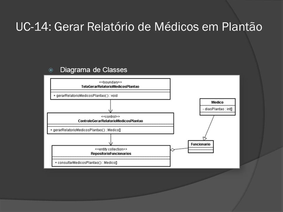 UC-14: Gerar Relatório de Médicos em Plantão  Diagrama de Classes