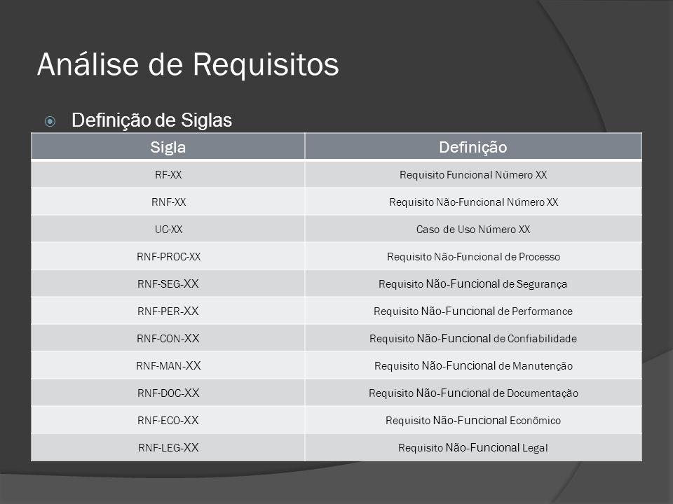 Análise de Requisitos SiglaDefinição RF-XXRequisito Funcional Número XX RNF-XXRequisito Não-Funcional Número XX UC-XXCaso de Uso Número XX RNF-PROC-XX