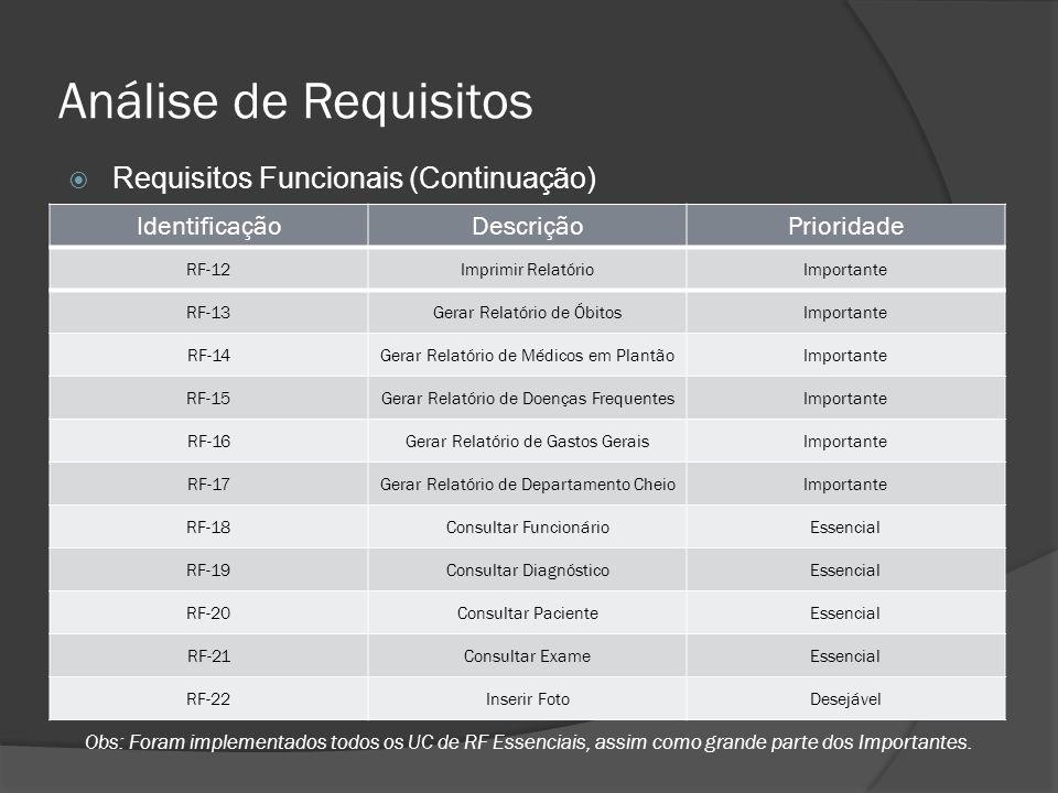 Análise de Requisitos IdentificaçãoDescriçãoPrioridade RF-12Imprimir RelatórioImportante RF-13Gerar Relatório de ÓbitosImportante RF-14Gerar Relatório