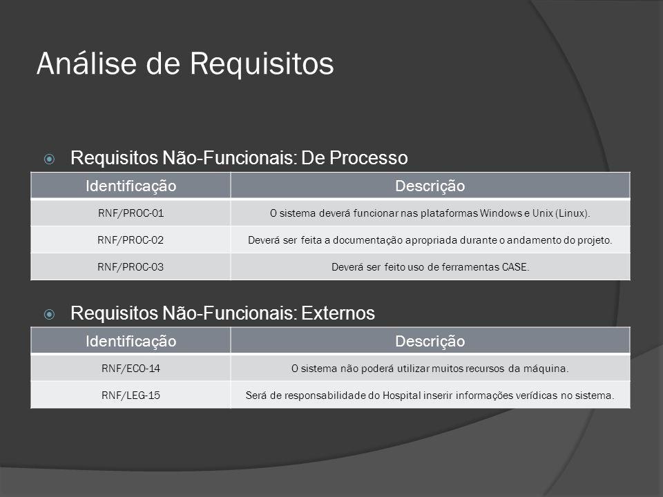Análise de Requisitos IdentificaçãoDescrição RNF/PROC-01O sistema deverá funcionar nas plataformas Windows e Unix (Linux). RNF/PROC-02Deverá ser feita